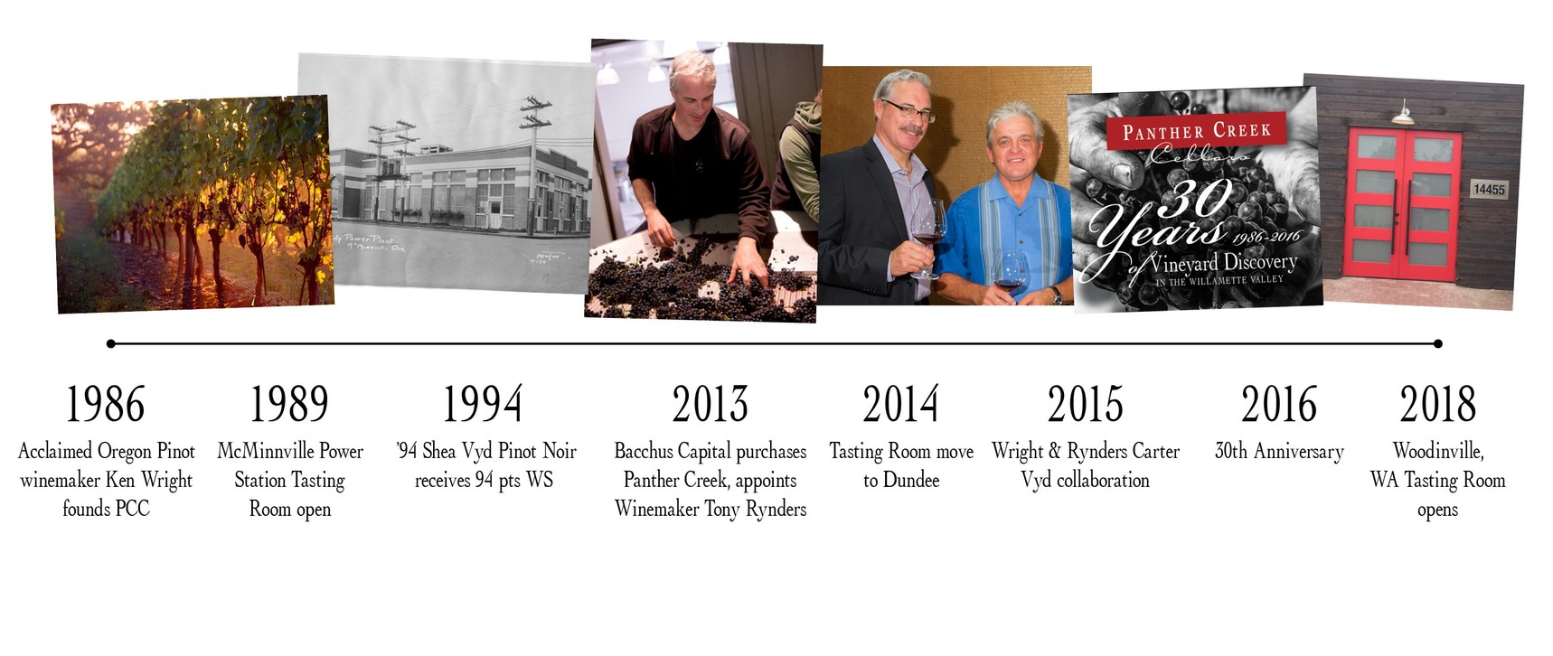 Panther Creek Cellars Timeline Graphic